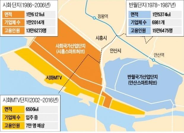 30년간 산업화 이끈 안산…대부도·시화호 중심 '생태도시'로 탈바꿈