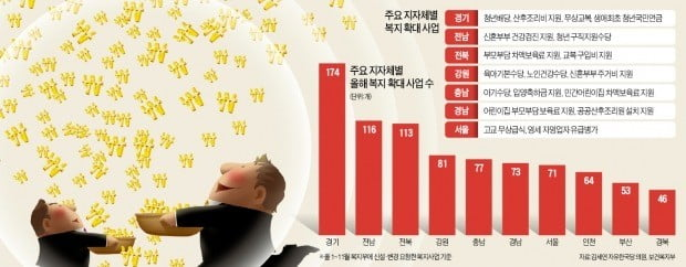 """""""청년수당·무상교복, 네가 하면 나도 한다""""…지자체 '현금살포 복지' 경쟁"""