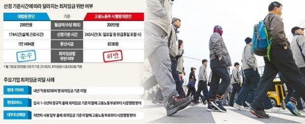 '초봉 5500만원' 현대·기아차 직원 8200명도 최저임금 미달될 판