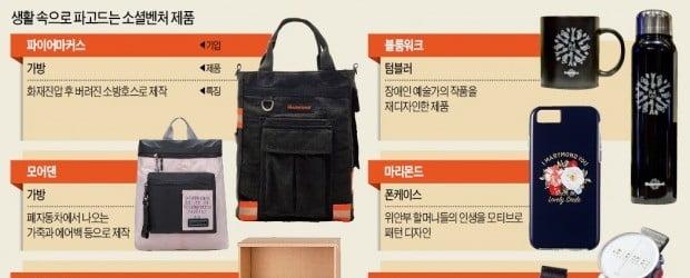 소방호스로 만든 가방, 점자 스마트워치…소셜벤처, 생활 속으로