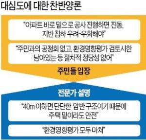 도심 지하터널 안전성 논란…'암초' 만난 GTX-A
