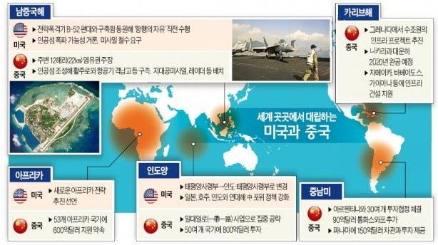 美·中, 세계 곳곳서 군사적 대립…충돌 우려 커지는 남중국해