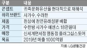 """LG생활건강 올해 특명…""""수한방, 제2의 후로 키워라"""""""