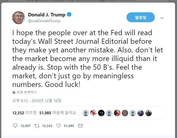 Fed가 뭘 해도 실망할 수 있다는 불길한 예고