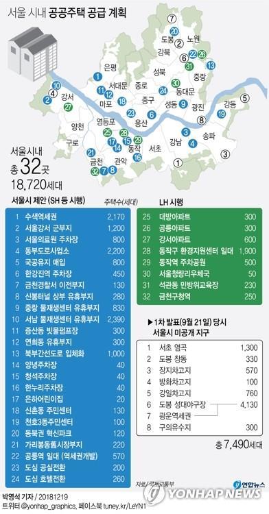 박원순 시장, 서울지역 주택공급 세부계획 26일 발표
