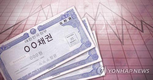 정부, 7일 50년 만기 국고채 6천억원 발행키로