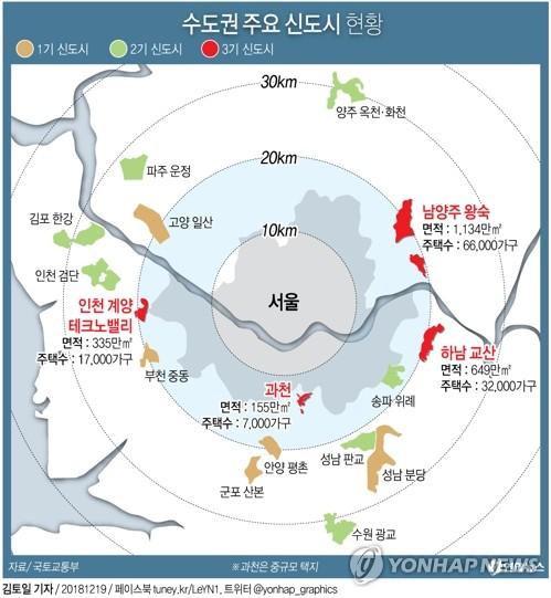 """[3기 신도시] 하남·과천 """"자족도시·균형발전에 주력"""""""