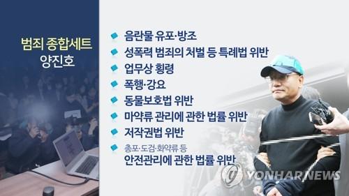 양진호 '직원 휴대전화 도·감청' 사실로…프로그램 개발자 체포