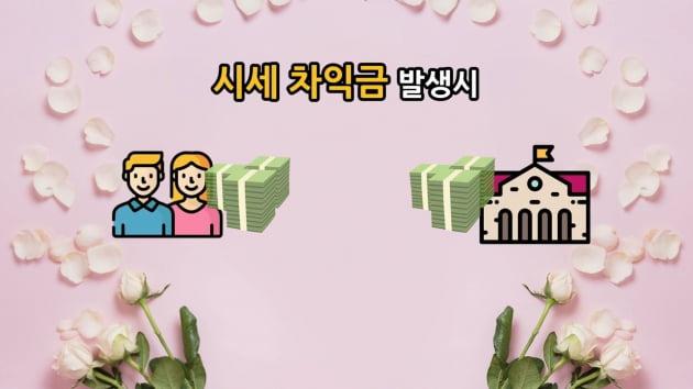 [집코노미TV] 신혼희망타운, 돈이 없어도 들어갈 수 있나요?