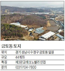 금토동 토지, 매각가 3.3㎡당 120만원…선착순 배정