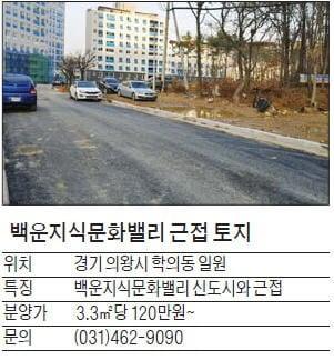 백운지식문화밸리 근접 토지, 백운밸리 신도시 완공 땐 수혜 기대