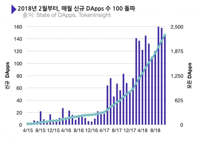 [토큰인사이트] 비트코인 시총, 애플 '12분의 1'…작년 전체 가상화폐 86%↓