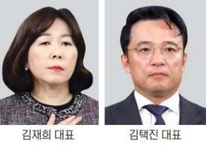 대통령 옆자리에 김재희·김택진…'제2 갓뚜기'?