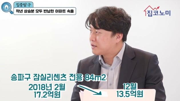[집코노미TV] 3억~5억원 급락…작년 상승분 다 반납한 아파트 속출