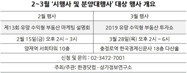 [한경부동산] '2019 유망 수익형 부동산 투자쇼'…참가업체 모집