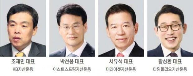 [2019 대한민국 펀드대상] 베스트 운용사…주식 KB자산운용, 작년 하락장서 수익률 '반짝반짝'