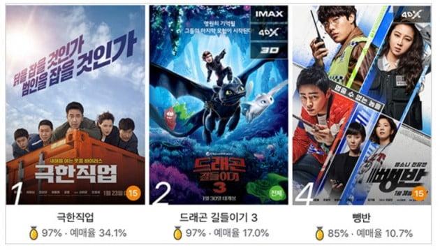 영화 예매율
