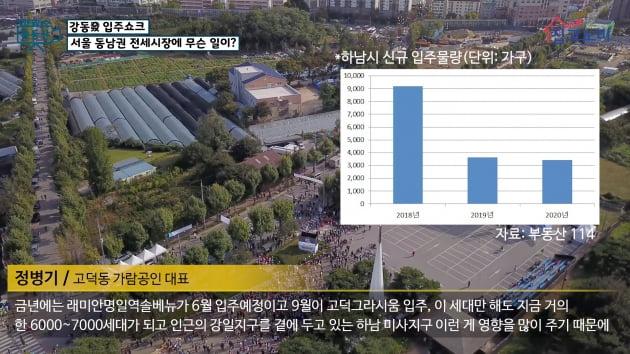 [집코노미TV] 강동 입주폭탄 시작도 안했는데…벌써 전세가 2억 급락