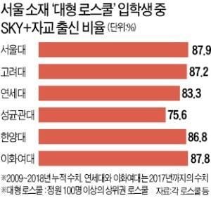 """""""전공 불문, 명문대 가라""""…고3생 로스쿨 상담 '후끈'"""