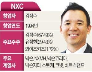 [단독] 김정주, 넥슨 판다…매각가 10兆 예상
