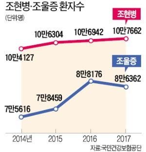 전문가들 '완화된 강제입원 규정' 개정 한 목소리