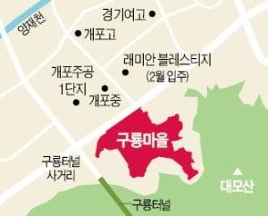 강남 최대 판자촌 구룡마을 개발 '본궤도'