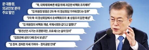"""""""김정은, 對北제재 풀려면 먼저 과감한 비핵화 행동 나서야"""""""