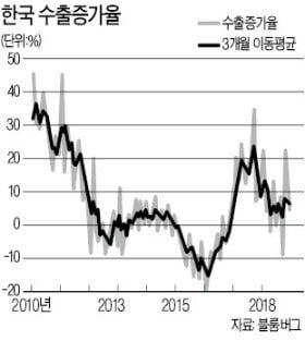 [한상춘의 국제경제읽기] 환투기 세력 엔화 공격…다음 표적은 한국 원화?