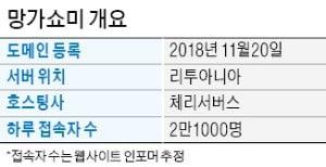 """단속 비웃는 불법 만화웹…""""배후엔 거대 카르텔"""""""