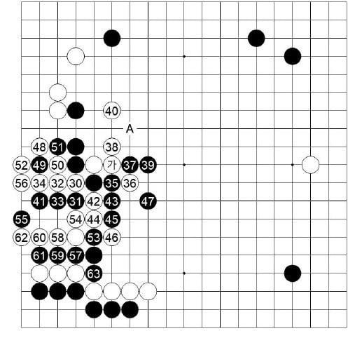 [제23기 하림배 여자국수전] 黑, 대성공