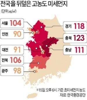 삼한사미(三寒四微)…미세먼지, 16일 주춤·17일 다시 기승