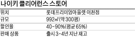 """""""온라인몰보다 더 싸게""""…롯데아울렛, 나이키 90% 할인"""