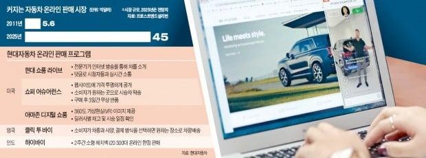 현대차, 美서 車업계 최초 '인터넷 방송 판매' 시동