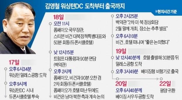 """'김정은 친서' 파격제안 있었나…트럼프 """"믿을수 없을 만큼 좋은 만남"""""""