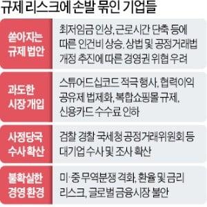 """규제·경영간섭에 죄인 취급까지…""""기업 뛰게 한다더니, 손발 다 묶나"""""""