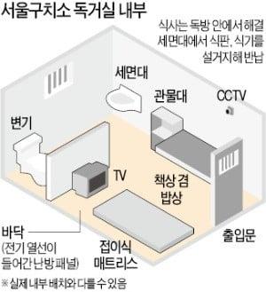 구치소 수감된 양승태, 첫날 빵·우유로 아침식사…CCTV 있는 독방서 지내