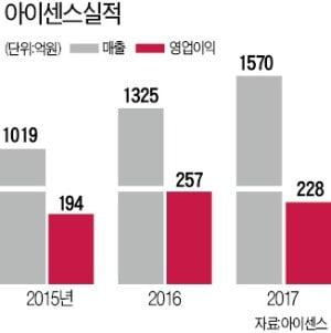 남학현 아이센스 사장, 통증 없이 5초 만에 혈당측정…100개국 수출
