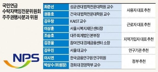 """금융위 """"10%룰 예외없다""""…국민연금 '대한항공 경영참여' 변수로"""