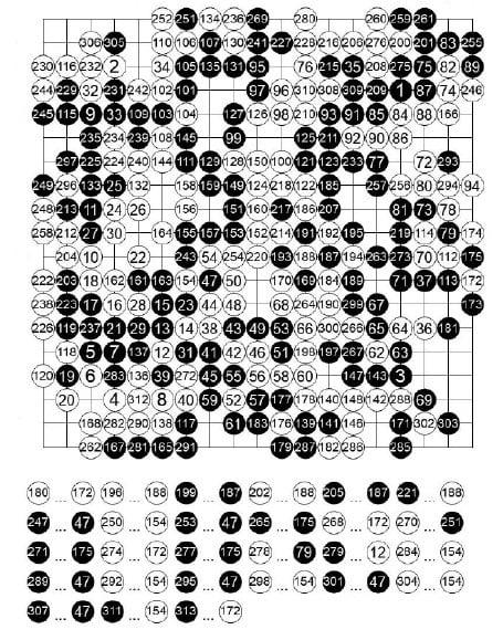 [제23기 하림배 여자국수전] 오유진 8강 진출