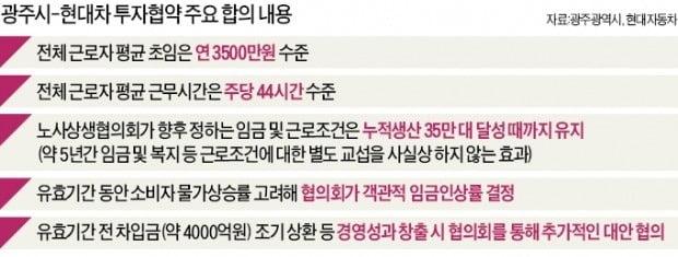 """연봉 3500만원·임단협 유예 합의…""""6000억 투자금 유치가 첫 과제"""""""