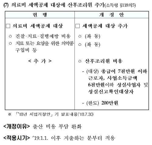 [세법시행령] 야간수당 비과세 대상 확대…월급 190만→210만원 이하