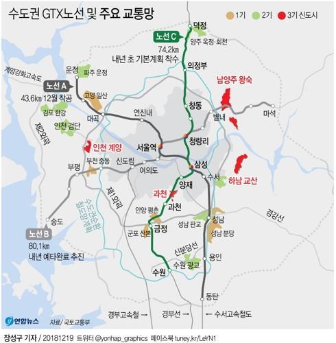 'GTX B노선 예타 면제 촉구' 수도권 주민 서명부, 기재부에 전달