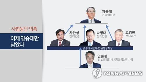 헌정사상 최초 전직 대법원장 검찰조사…'양승태 입'에 주목