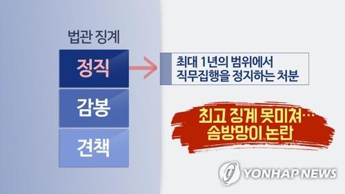 '사법농단' 연루 판사들 재판 복귀…'솜방망이 징계' 논란