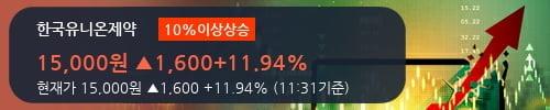 [한경로보뉴스] '한국유니온제약' 10% 이상 상승, 외국인 3일 연속 순매수(5,001주)