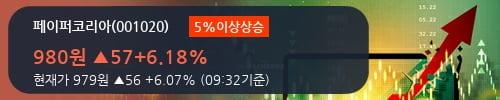 [한경로보뉴스] '페이퍼코리아' 5% 이상 상승, 전형적인 상승세, 단기·중기 이평선 정배열