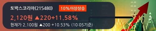 [한경로보뉴스] '토박스코리아' 10% 이상 상승, 전형적인 상승세, 단기·중기 이평선 정배열