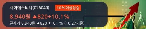 [한경로보뉴스] '제이에스티나' 10% 이상 상승, 전형적인 상승세, 단기·중기 이평선 정배열