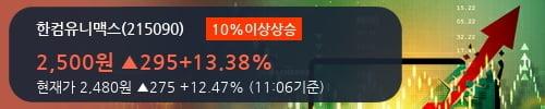 [한경로보뉴스] '한컴유니맥스' 10% 이상 상승, 전형적인 상승세, 단기·중기 이평선 정배열