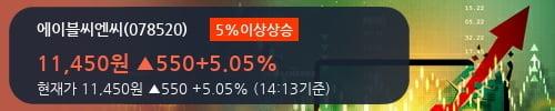 [한경로보뉴스] '에이블씨엔씨' 5% 이상 상승, 전형적인 상승세, 단기·중기 이평선 정배열